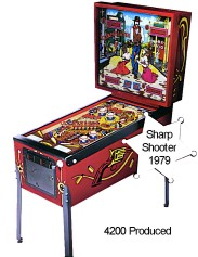 Game Plan Sharp Shooter Pinball Machine